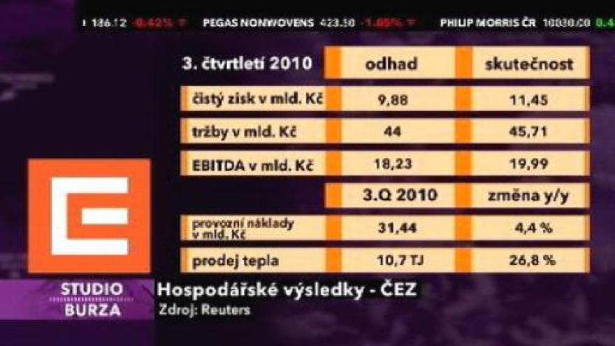Video Komentář Petra Nováka