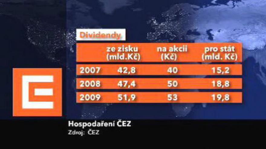 Video Stát dostane od ČEZu 20 miliard korun