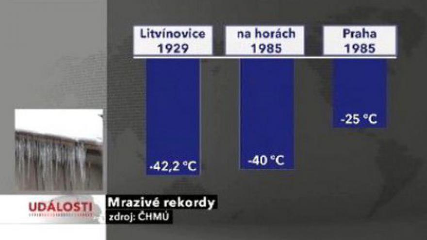 Video Počasí je rekordně mrazivé