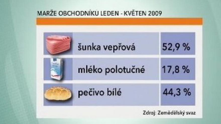 Video Reportáž Veroniky Markové a Jiřího Böhma
