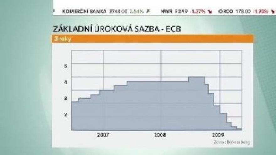 Video ECB s úrokovými sazbami nepohnula