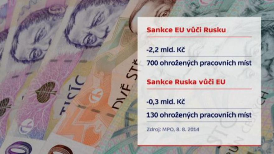 Video Sankce pociťují čeští vývozci, ale i letecká doprava