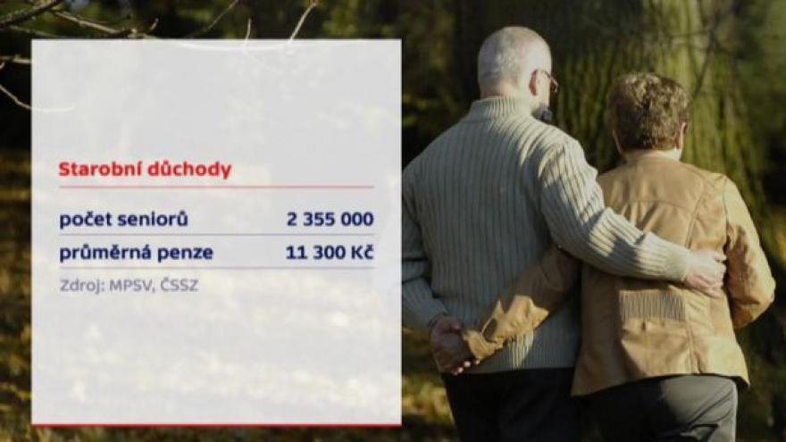 Video Sobotka chce obnovit strop pro důchod - 65 let
