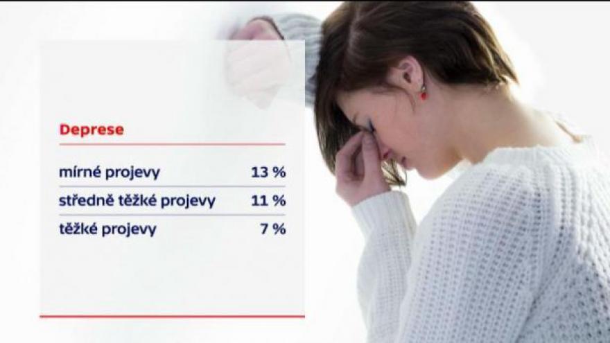 Video Deprese trápí 30 procent lidí, ukázal průzkum