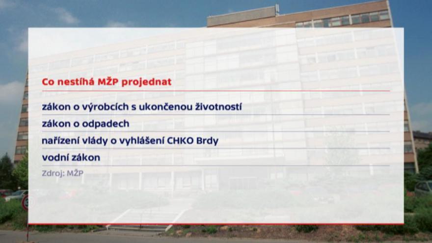 Video Ministerstvo životního prostředí hlásí čtyři resty