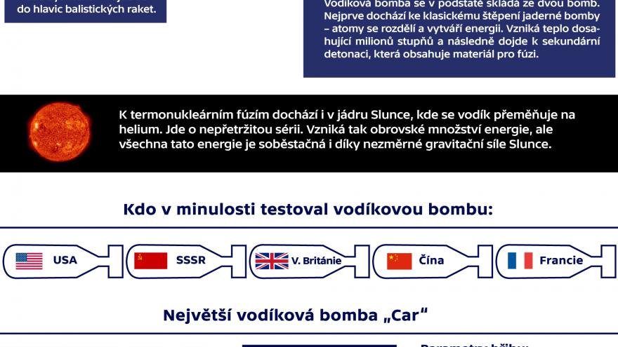 Video Vodíková bomba