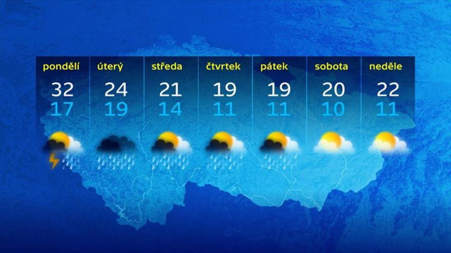 Video Rozpálené Česko ochladí bouře