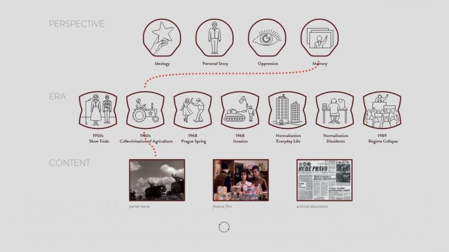 Video Historik: Poptávka po webu je, zahraniční školy ho kvitují