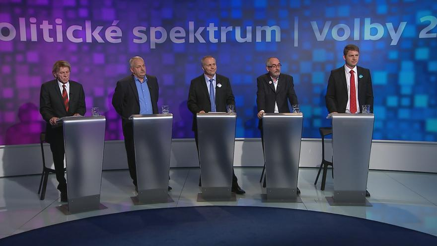 Video Politické spektrum