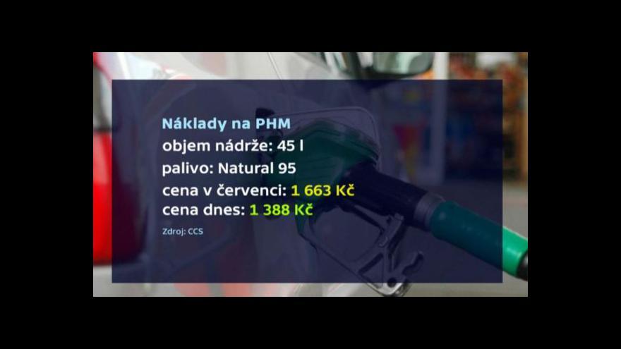 Video Ceny benzinu dál padají