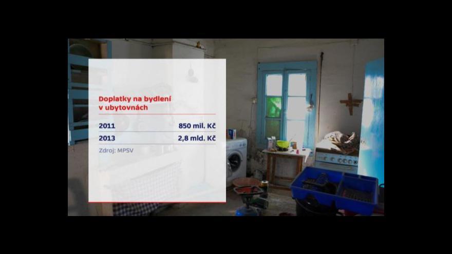 Video Výdaje na doplatek za bydlení rostou