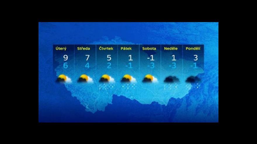 Video Meteorologové varují před silným větrem, sněžit bude jen na vrcholcích hor