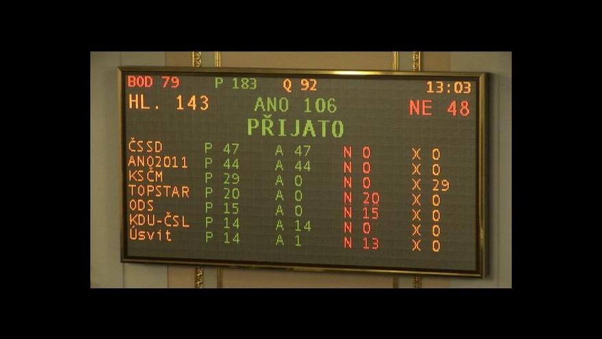 Video Události: Sněmovna schválila státní rozpočet na rok 2015