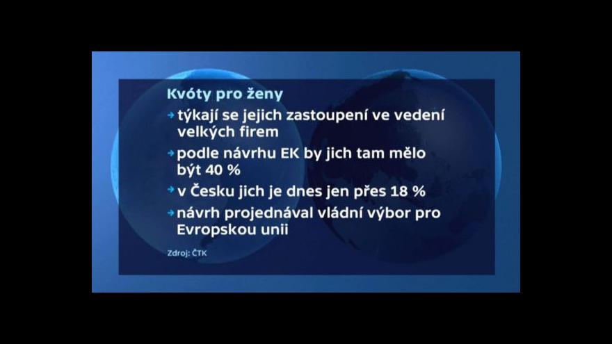Video Události, komentáře: Genderové kvóty v Česku?