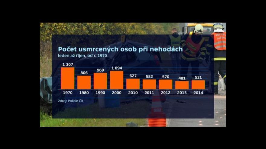 Video Počet obětí nehod v posledních letech spíše klesá