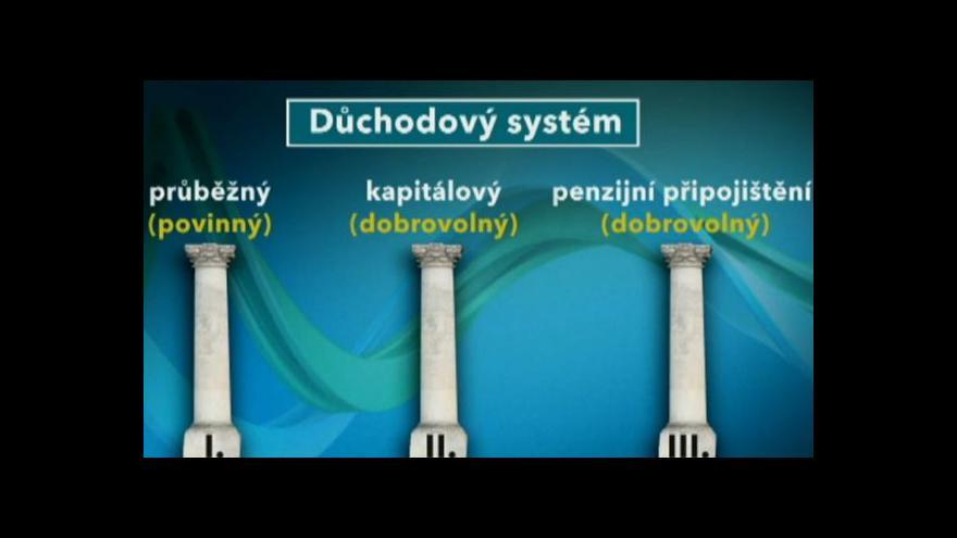 Video Zámečník: Češi jsou konzervativní