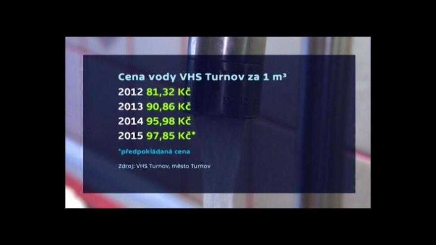 Video Voda v okolí Turnova bude stát již 97,85 Kč za metr krychlový