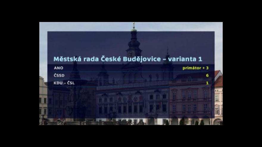 Video KDU-ČSL pochybuje o účasti v budějovické koalici