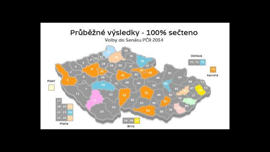Video Politologové: TOP 09 tento výsledek neočekávala