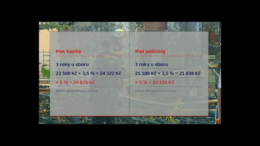 Video Státní rozpočet na příští rok posoudí vláda
