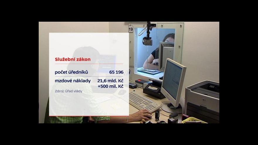 Video Události: Peníze pro státní zaměstnance