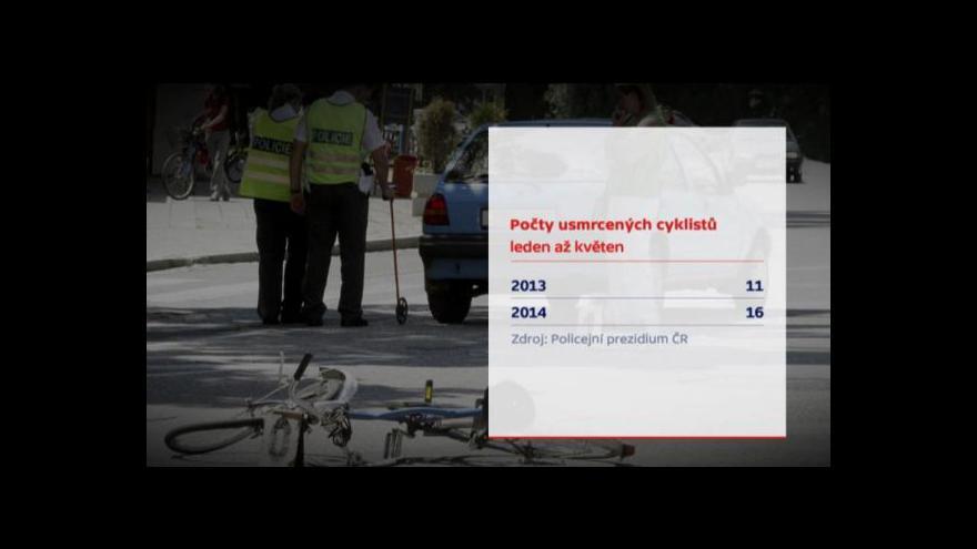 Video Řidič srazil u Domažlic dva cyklisty