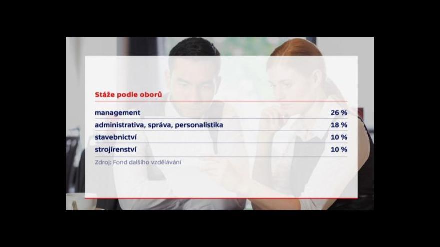 Video Stáže - šance pro nezaměstnané