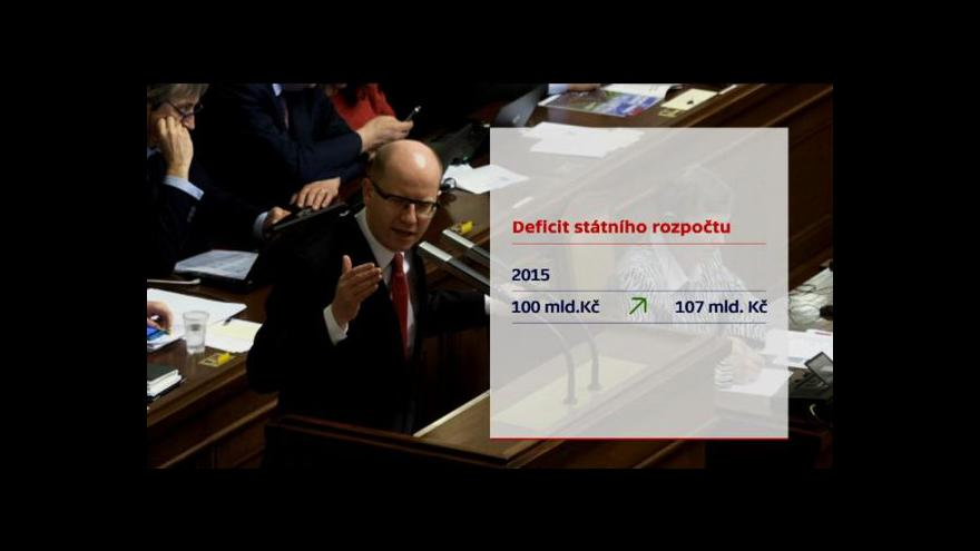 Video Události: Rozpočet pro příští rok má nabobtnat