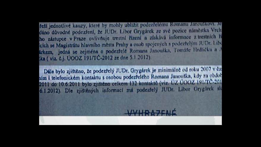 Video Grygárek je podezřelý z manipulace státních zakázek