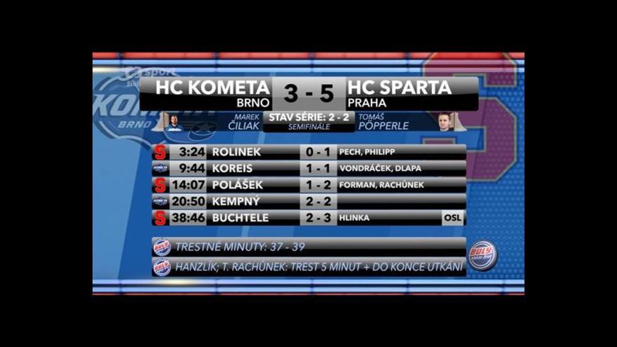 Video Sestřih a ohlasy utkání Brno - Sparta