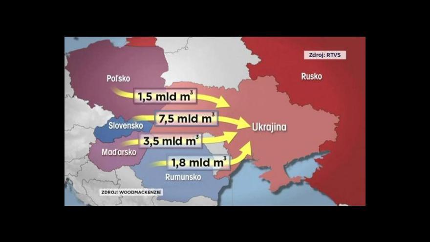 Video Mezi Ukrajinou a Ruskem hrozí obchodní válka