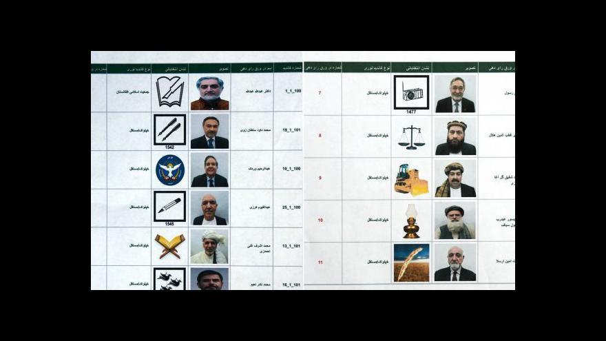 Video Horizont 24: Co čeká Afghánistán po volbách?