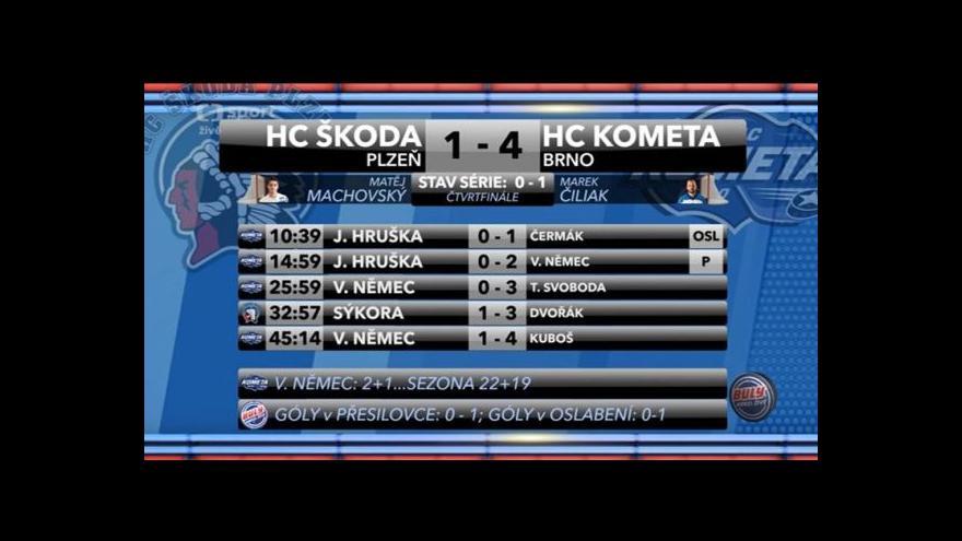 Video Sestřih a ohlasy 1. čtvrtfinále Plzeň - Brno