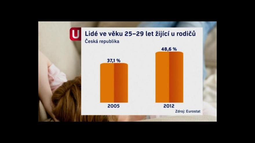 Video Počet lidí do třiceti žijících u rodičů se zvyšuje