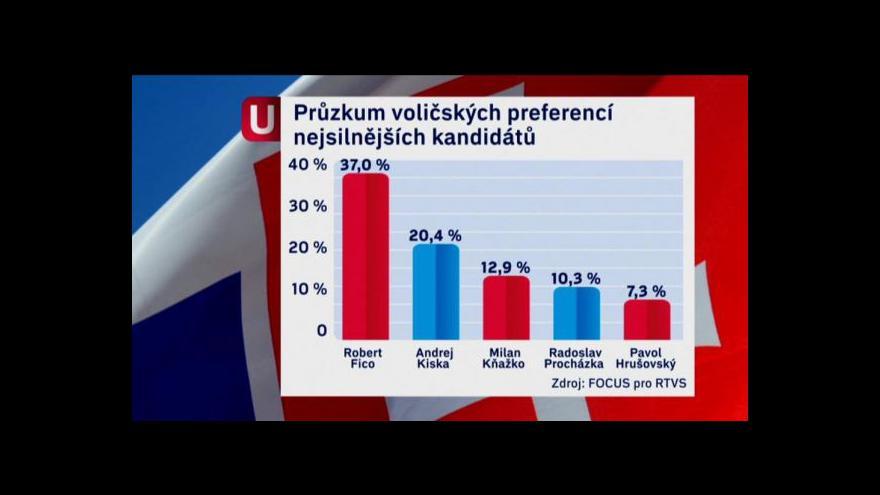 Video Horizont 24: Slovensko za týden zvolí prezidenta