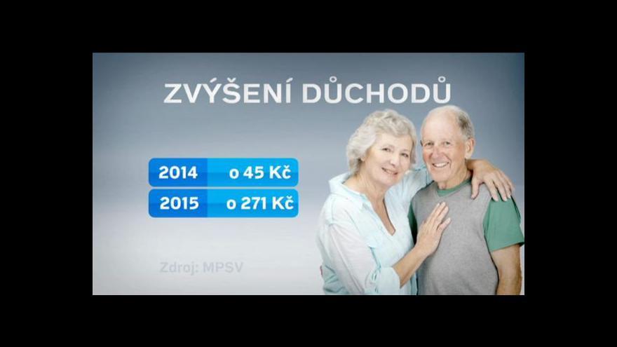 Video Sobotkova vláda plánuje vyšší důchody
