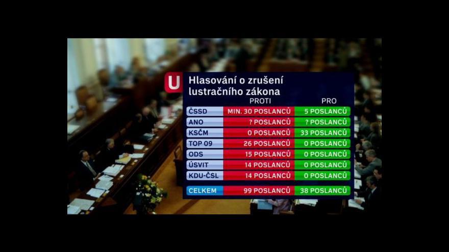 Video Zrušení lustrací ve sněmovně zřejmě neprojde
