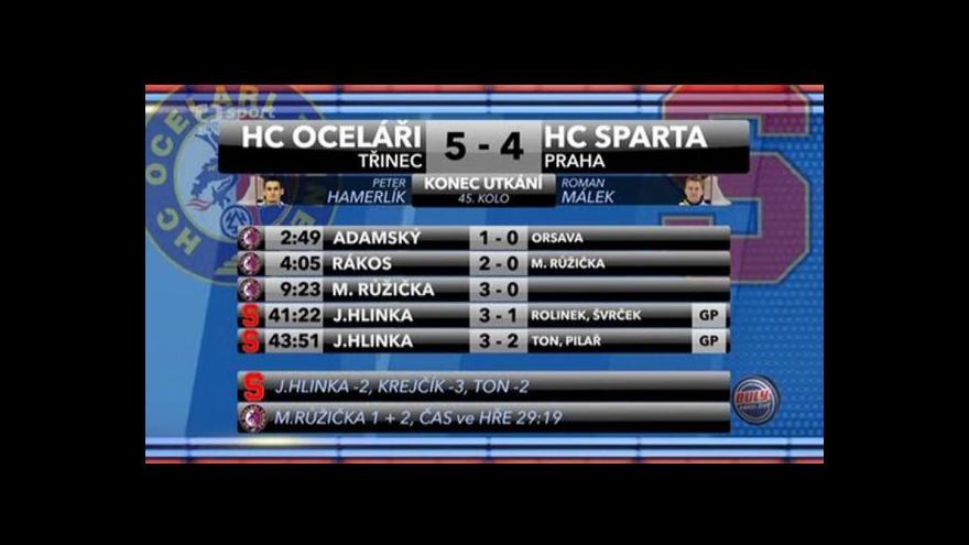 Video Sestřih a ohlasy utkání Třinec - Sparta Praha