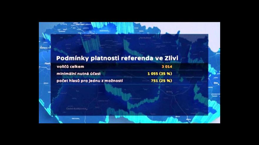 Video Město Zliv pořádá historicky první referendum