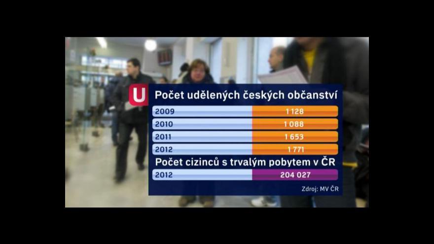 Video Úřady hlásí stovky žádostí o české občanství