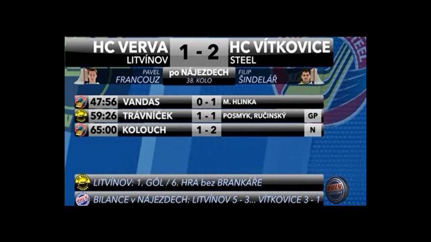 Video Sestřih a ohlasy utkání Litvínov - Vítkovice