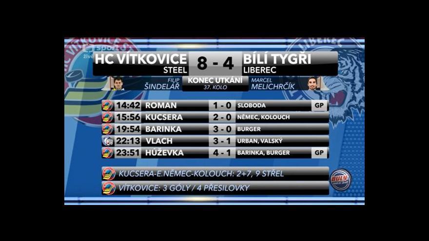Video Sestřih utkání Vítkovice - Liberec