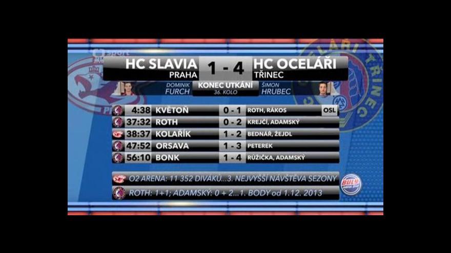 Video Sestřih a ohlasy utkání Slavia - Třinec
