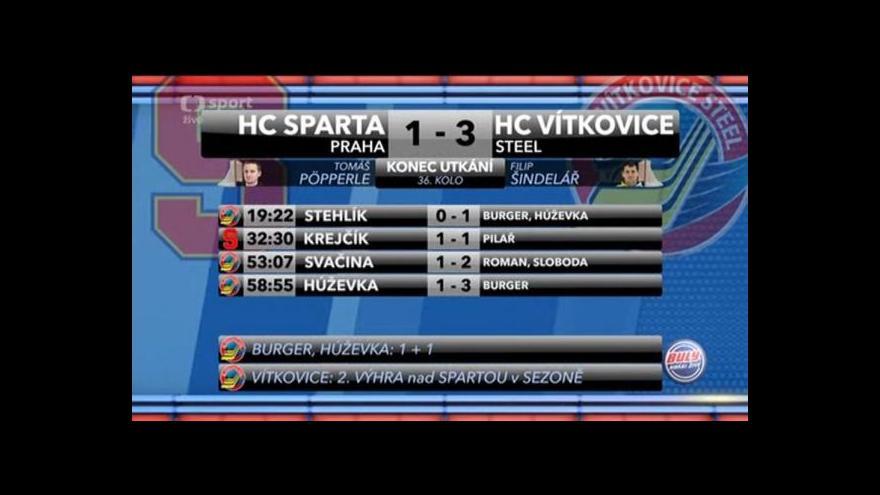 Video Sestřih a ohlasy utkání Sparta - Vítkovice