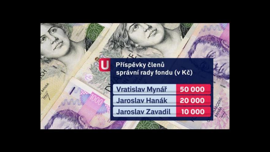 Video Firmy se do přispívání na Zemanův účet nehrnou