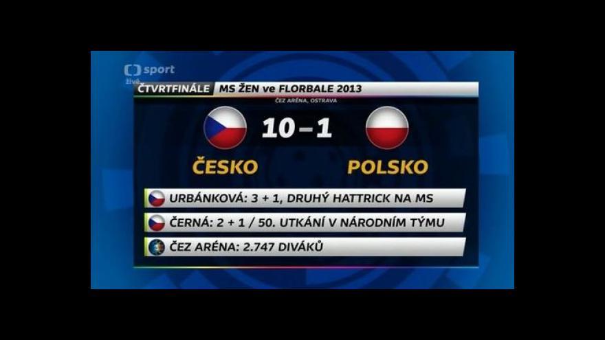 Video Sestřih utkání Česko - Polsko