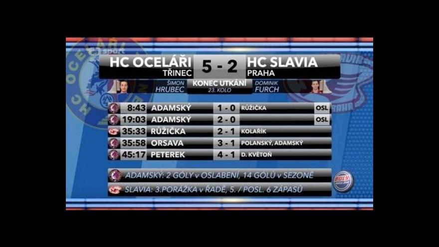 Video Sestřih a ohlasy utkání Třinec - Slavia