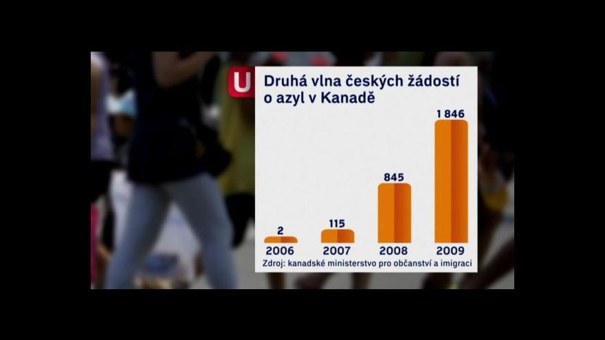 Video Kanada ruší víza pro Čechy