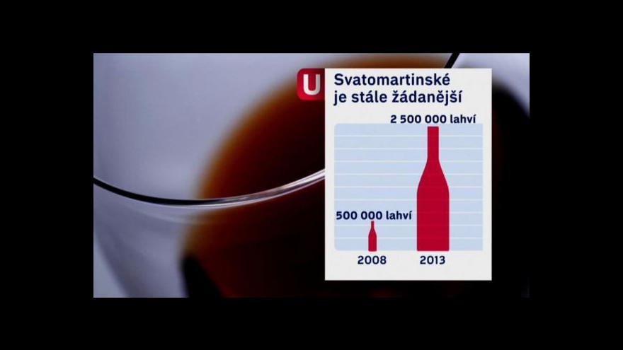 Video Události ke Svatomartinskému vínu
