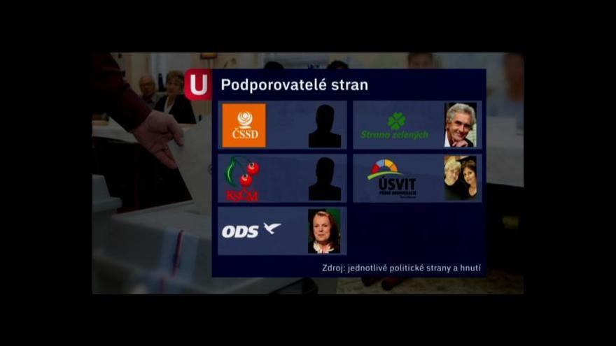 Video Známé tváře ve volbách